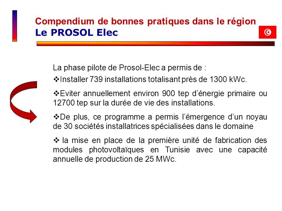 La phase pilote de Prosol-Elec a permis de : Installer 739 installations totalisant près de 1300 kWc. Eviter annuellement environ 900 tep dénergie pri