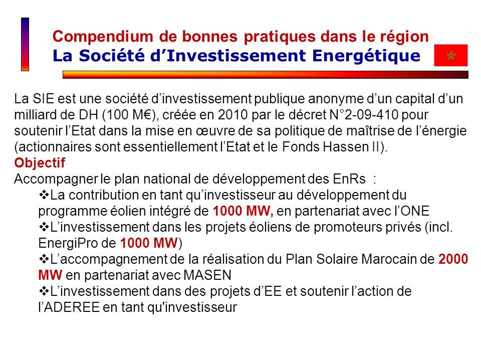 Compendium de bonnes pratiques dans le région La Société dInvestissement Energétique La SIE est une société dinvestissement publique anonyme dun capit