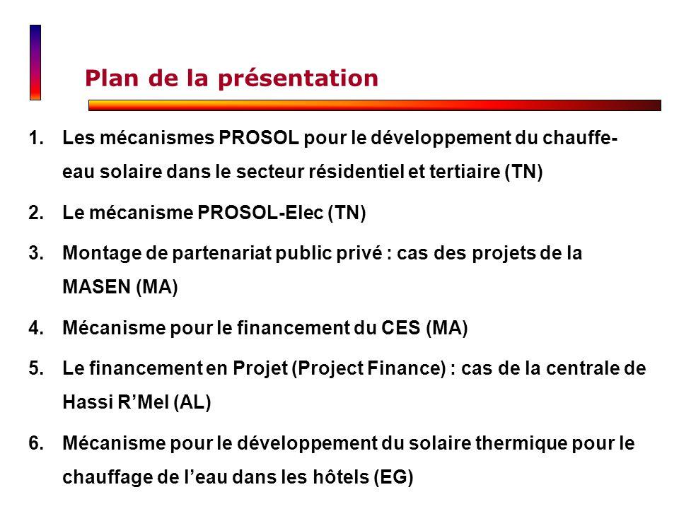 Plan de la présentation 1.Les mécanismes PROSOL pour le développement du chauffe- eau solaire dans le secteur résidentiel et tertiaire (TN)Les mécanis