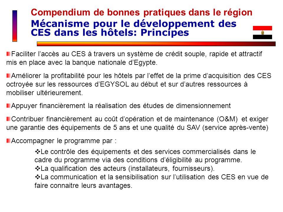 Compendium de bonnes pratiques dans le région Mécanisme pour le développement des CES dans les hôtels: Principes Faciliter laccès au CES à travers un