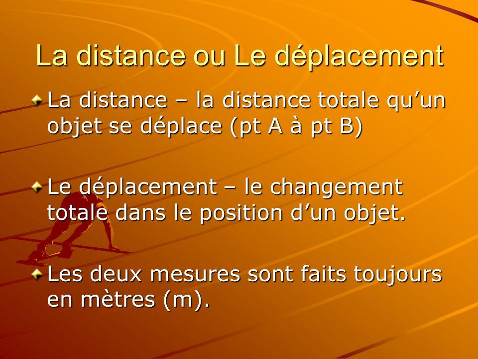 La distance ou Le déplacement La distance – la distance totale quun objet se déplace (pt A à pt B) Le déplacement – le changement totale dans le posit