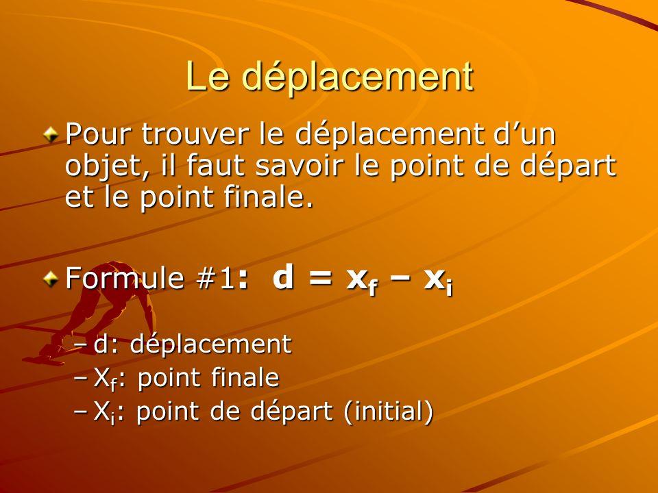 Le déplacement Pour trouver le déplacement dun objet, il faut savoir le point de départ et le point finale. Formule #1 : d = x f – x i –d: déplacement