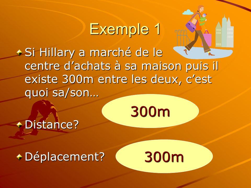 Exemple 1 Si Hillary a marché de le centre dachats à sa maison puis il existe 300m entre les deux, cest quoi sa/son… Distance?Déplacement? 300m 300m