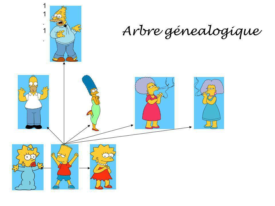 Arbre génealogique 11.1.11.1.