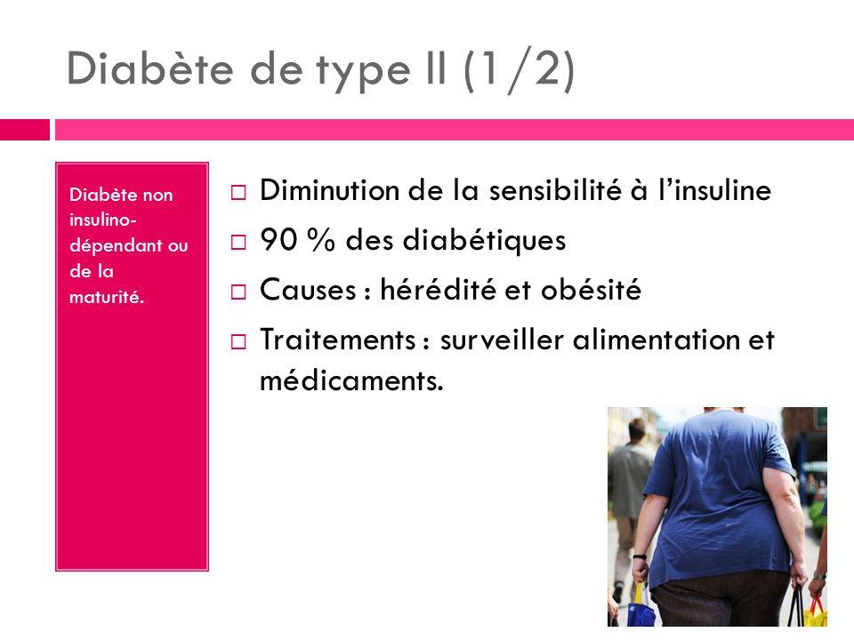 Diabète de type II (1/2) Diabète non insulino- dépendant ou de la maturité. Diminution de la sensibilité à linsuline 90 % des diabétiques Causes : hér