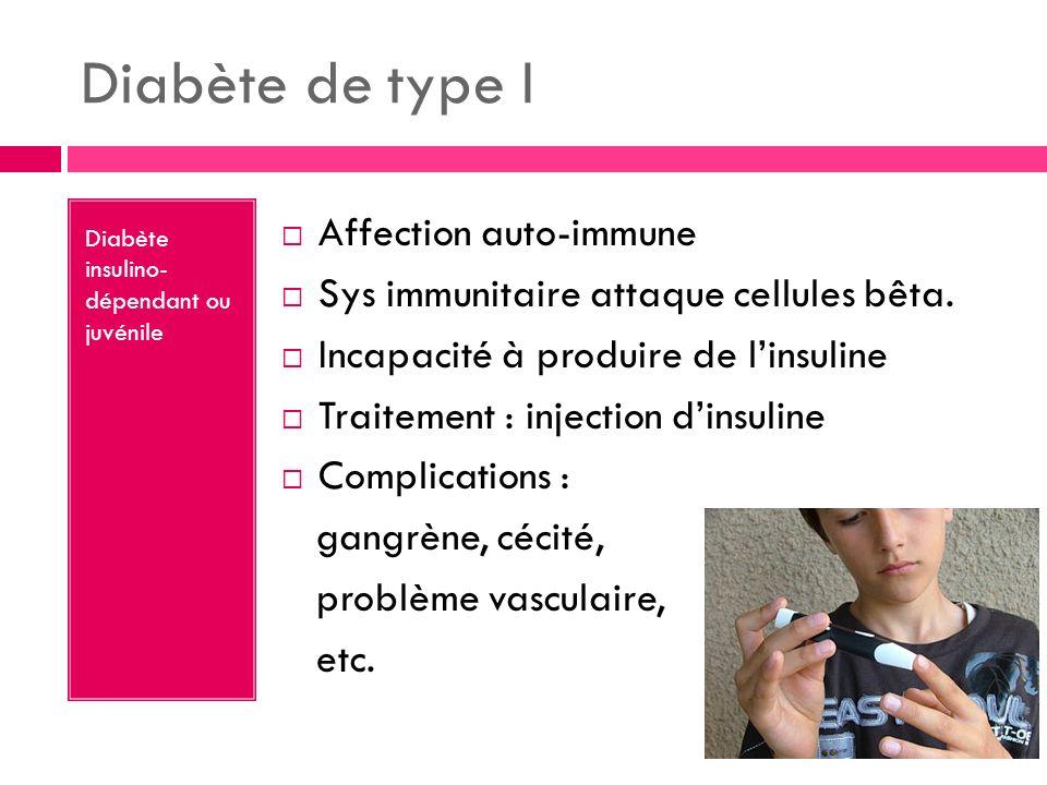 Diabète de type I Diabète insulino- dépendant ou juvénile Affection auto-immune Sys immunitaire attaque cellules bêta.
