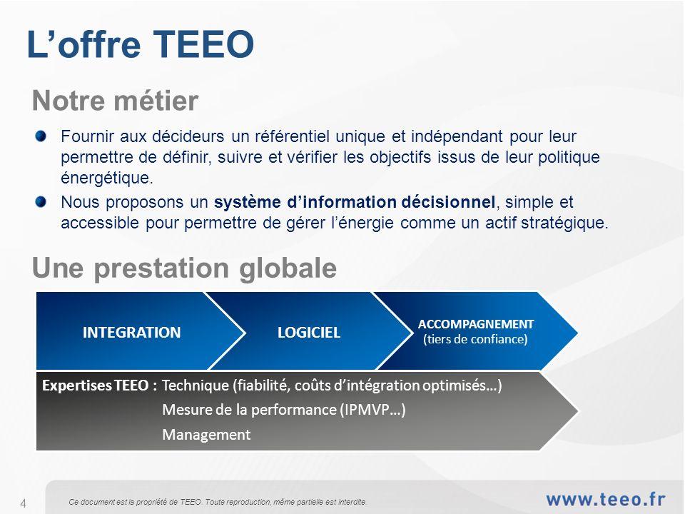Ce document est la propriété de TEEO.Toute reproduction, même partielle est interdite.