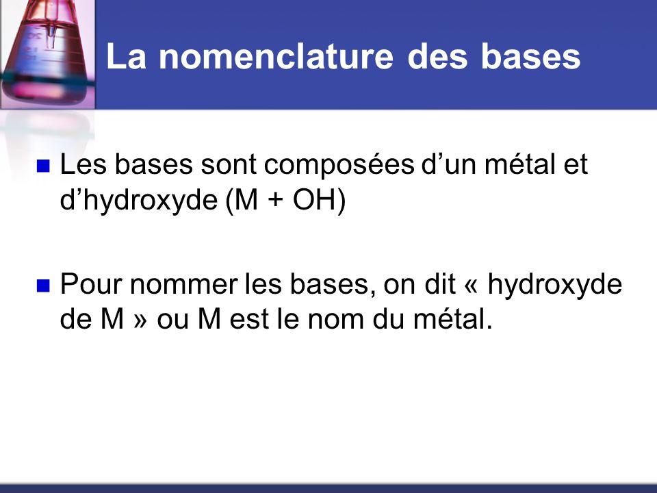 La nomenclature des bases Les bases sont composées dun métal et dhydroxyde (M + OH) Pour nommer les bases, on dit « hydroxyde de M » ou M est le nom d