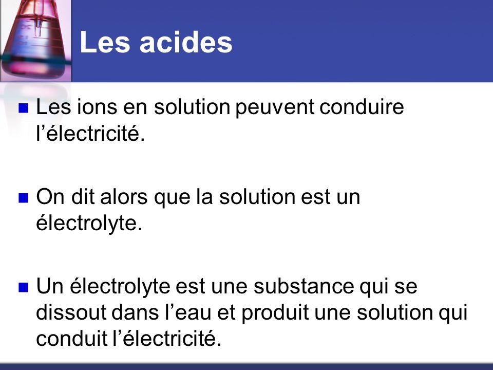 Les acides Les ions en solution peuvent conduire lélectricité. On dit alors que la solution est un électrolyte. Un électrolyte est une substance qui s