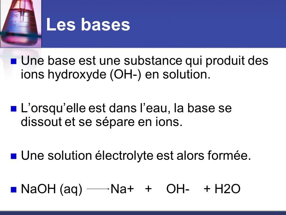 Les bases Une base est une substance qui produit des ions hydroxyde (OH-) en solution. Lorsquelle est dans leau, la base se dissout et se sépare en io