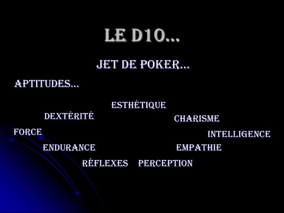 jet de poker… Force Endurance Dextérité Esthétique RéflexesPerception Charisme Empathie Intelligence Aptitudes…
