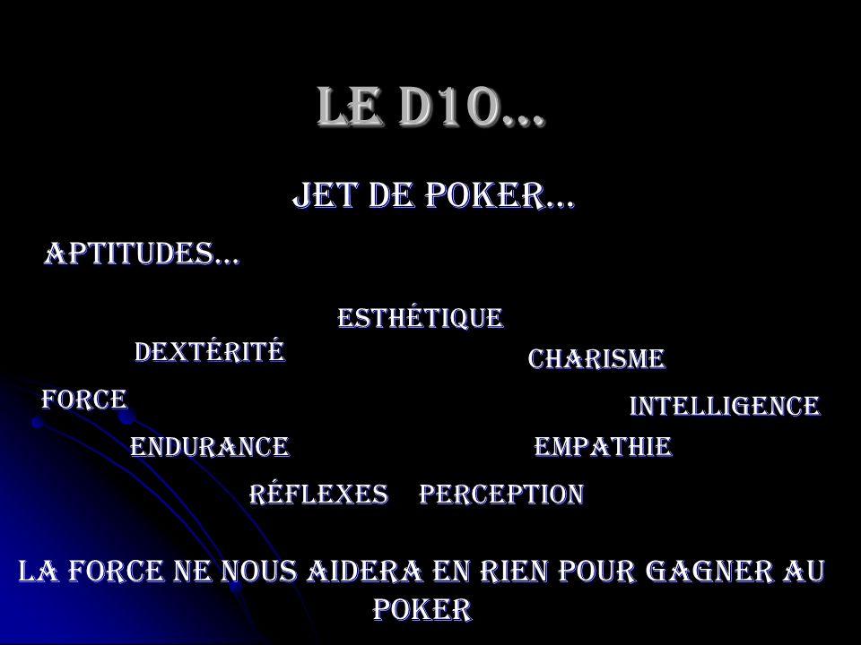jet de poker… Force Endurance Dextérité Esthétique RéflexesPerception Charisme Empathie Intelligence Aptitudes… La force ne nous aidera en rien pour g