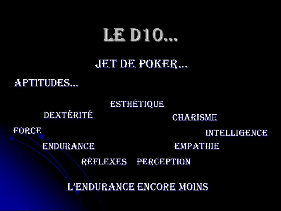 Le D10… jet de poker… Force Endurance Dextérité Esthétique RéflexesPerception Charisme Empathie Intelligence Aptitudes… Lendurance encore moins