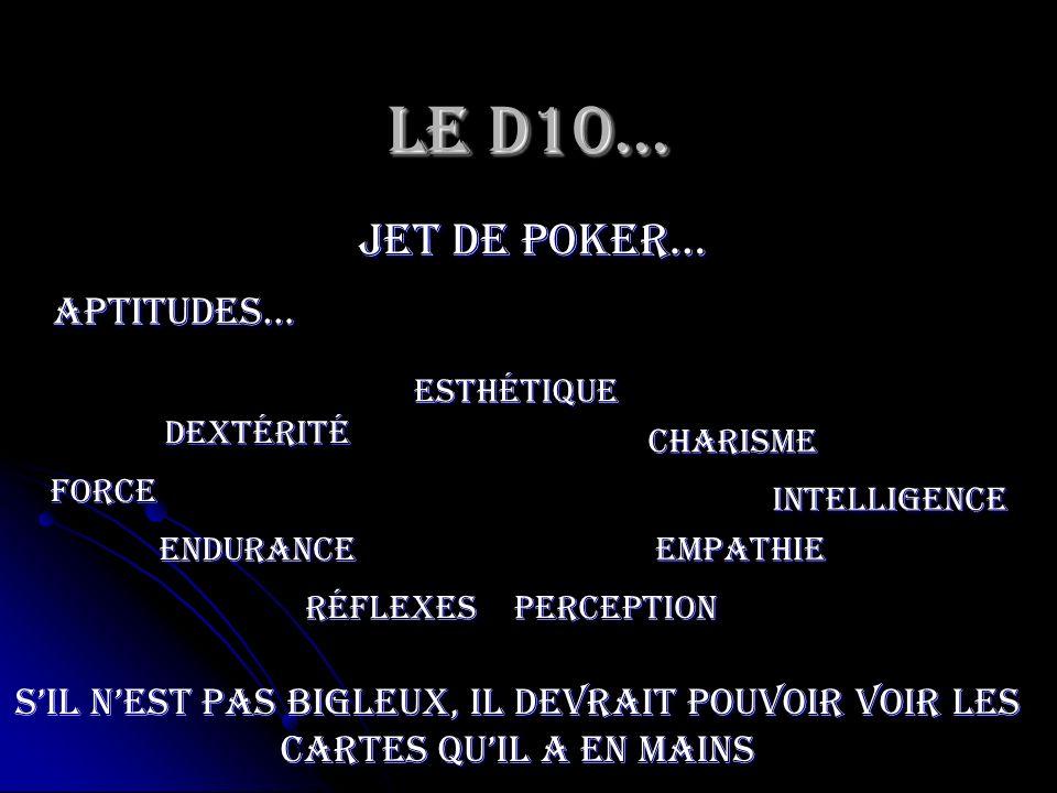 Le D10… jet de poker… Force Endurance Dextérité Esthétique RéflexesPerception Charisme Empathie Intelligence Aptitudes… sil nest pas bigleux, il devra
