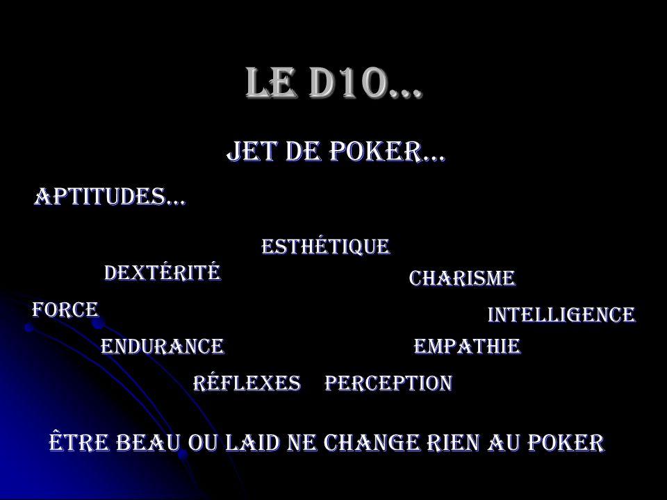 Le D10… jet de poker… Force Endurance Dextérité Esthétique RéflexesPerception Charisme Empathie Intelligence Aptitudes… Être beau ou laid ne change ri
