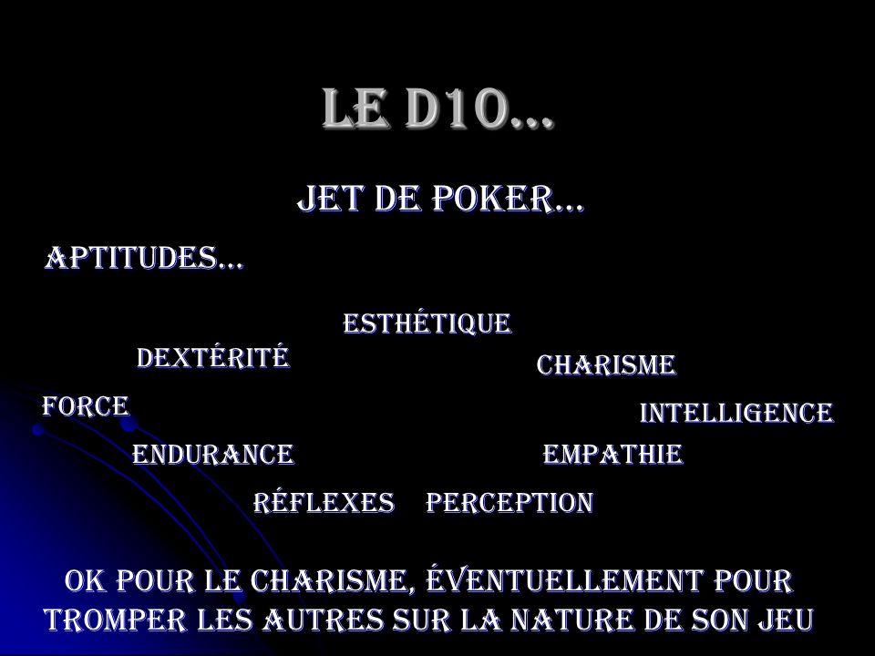 Le D10… jet de poker… Force Endurance Dextérité Esthétique RéflexesPerception Charisme Empathie Intelligence Aptitudes… OK pour le charisme, éventuell
