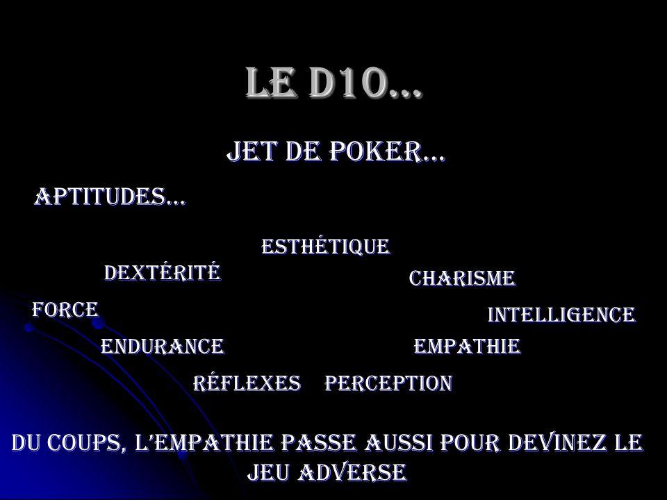 Le D10… jet de poker… Force Endurance Dextérité Esthétique RéflexesPerception Charisme Empathie Intelligence Aptitudes… Du coups, lempathie passe auss