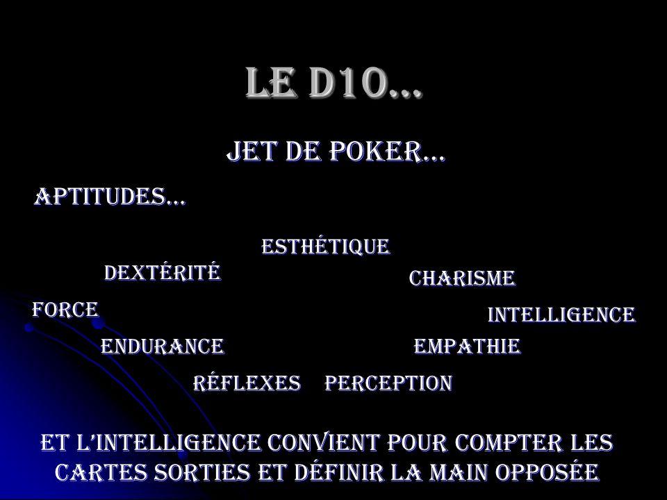 Le D10… jet de poker… Force Endurance Dextérité Esthétique RéflexesPerception Charisme Empathie Intelligence Aptitudes… Et lintelligence convient pour