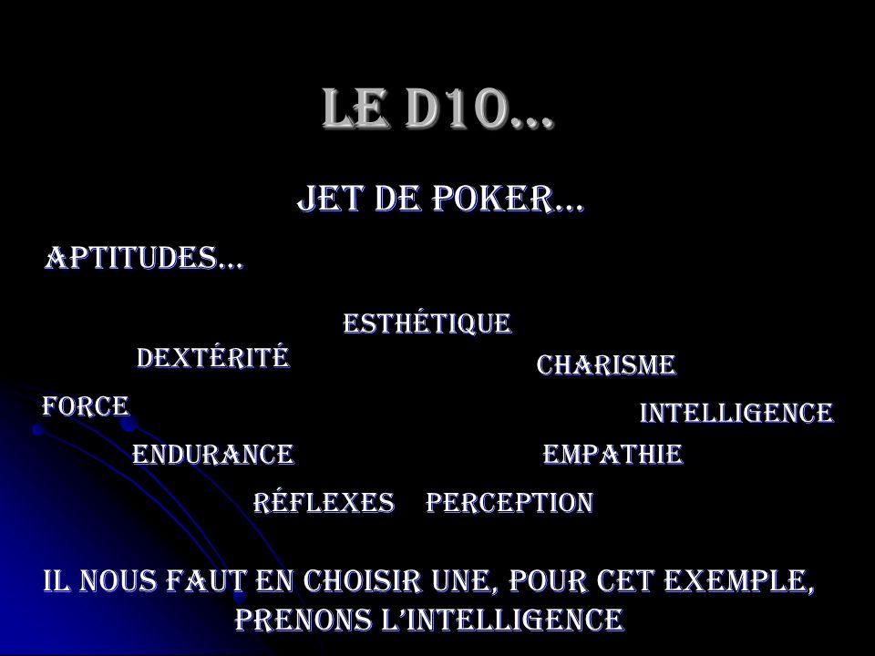 Le D10… jet de poker… Force Endurance Dextérité Esthétique RéflexesPerception Charisme Empathie Intelligence Aptitudes… Il nous faut en choisir une, p