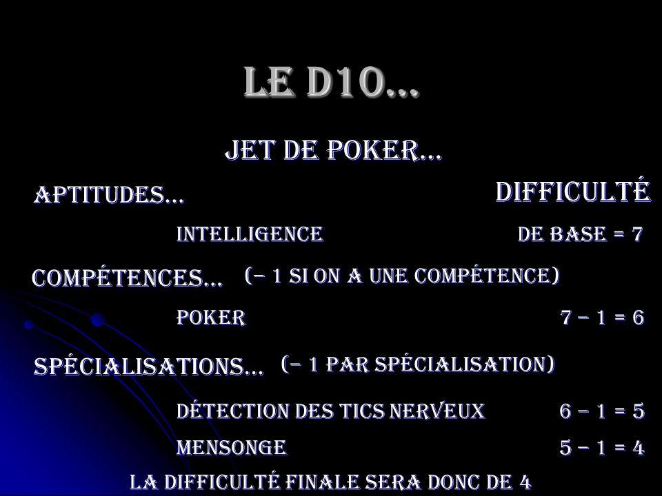 Le D10… jet de poker… Intelligence Aptitudes… Difficulté compétences… poker spécialisations… Détection des tics nerveux mensonge De base = 7 (– 1 si o