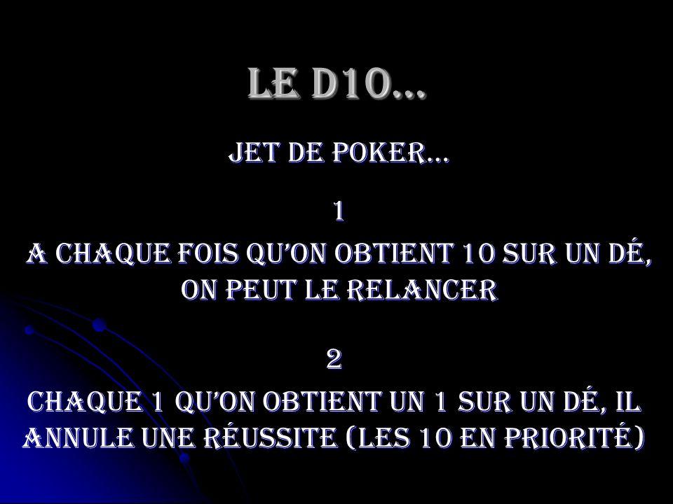Le D10… jet de poker… 2 Chaque 1 quon obtient un 1 sur un dé, il annule une réussite (les 10 en priorité) 1 A chaque fois quon obtient 10 sur un dé, o