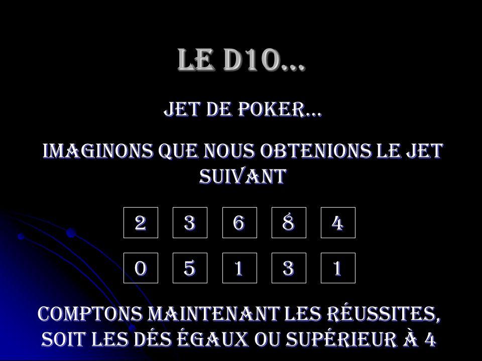 Le D10… jet de poker… 2 Imaginons que nous obtenions le jet suivant 0 3 5 6 1 8 3 4 1 Comptons maintenant les réussites, soit les dés égaux ou supérie