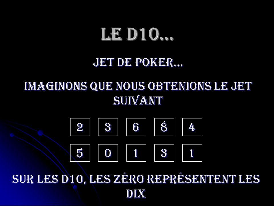 Le D10… jet de poker… 2 Imaginons que nous obtenions le jet suivant 5 3 0 6 1 8 3 4 1 Sur les d10, les zéro représentent les dix