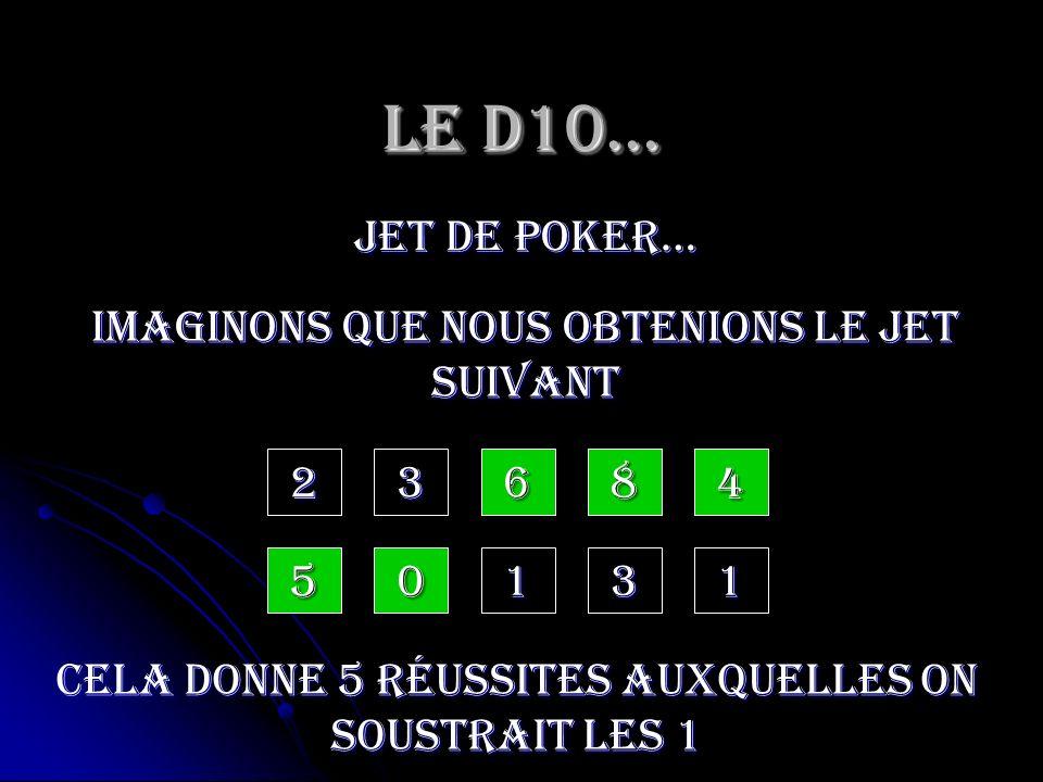 Le D10… jet de poker… 2 Imaginons que nous obtenions le jet suivant 5 3 0 6 1 8 3 4 1 Cela donne 5 réussites auxquelles on soustrait les 1