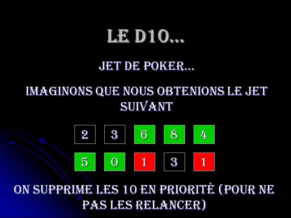 Le D10… jet de poker… 2 Imaginons que nous obtenions le jet suivant 5 3 0 6 1 8 3 4 1 On supprime les 10 en priorité (pour ne pas les relancer)