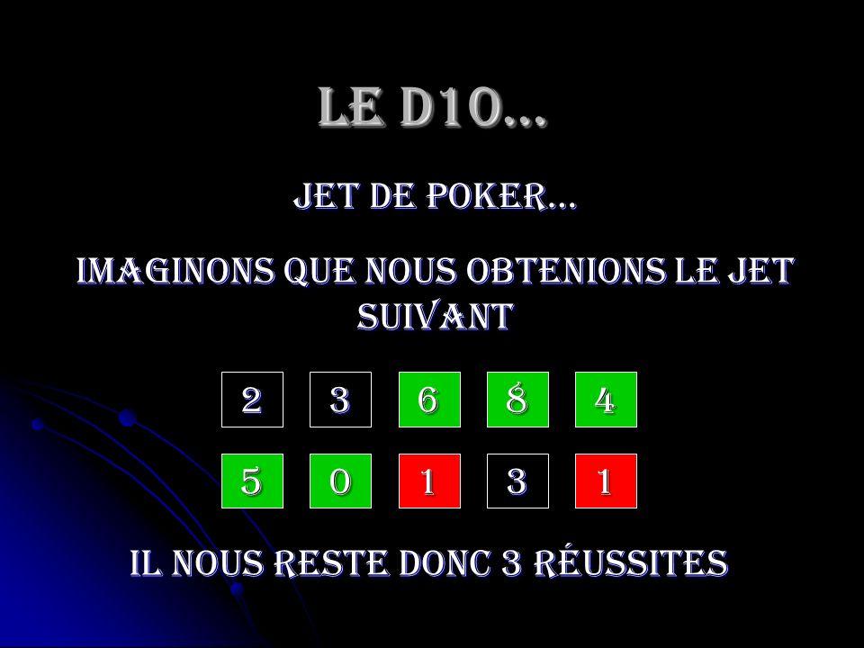 Le D10… jet de poker… 2 Imaginons que nous obtenions le jet suivant 5 3 0 6 1 8 3 4 1 Il nous reste donc 3 réussites
