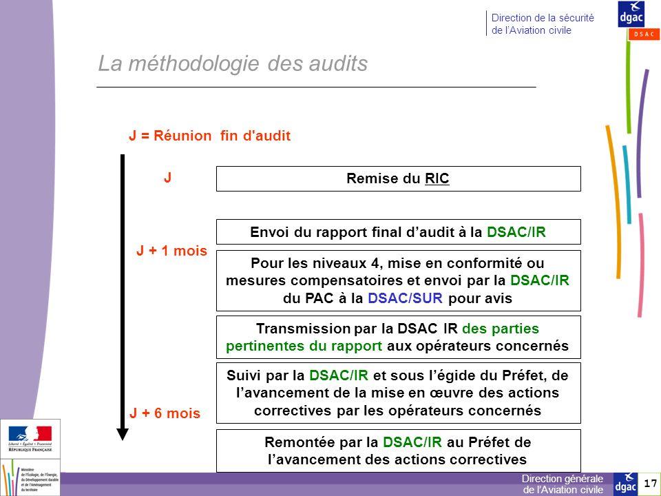17 Direction générale de lAviation civile Direction de la sécurité de lAviation civile La méthodologie des audits J = Réunion fin d'audit J + 1 mois J