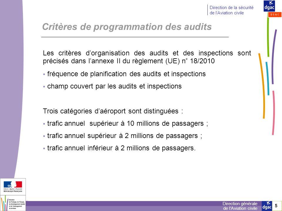 5 5 Direction générale de lAviation civile Direction de la sécurité de lAviation civile Critères de programmation des audits Les critères dorganisatio