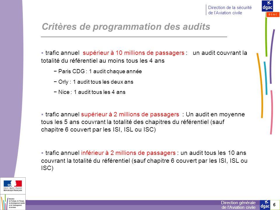 6 6 Direction générale de lAviation civile Direction de la sécurité de lAviation civile trafic annuel supérieur à 10 millions de passagers : un audit
