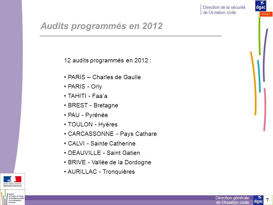 7 7 Direction générale de lAviation civile Direction de la sécurité de lAviation civile Audits programmés en 2012 12 audits programmés en 2012 : PARIS