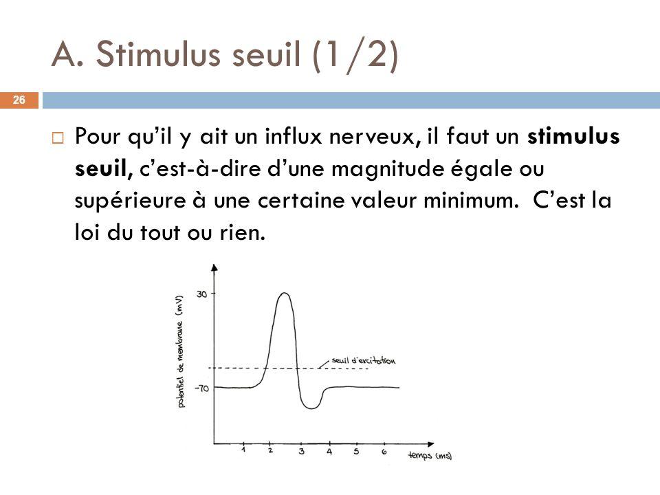 A. Stimulus seuil (1/2) Pour quil y ait un influx nerveux, il faut un stimulus seuil, cest-à-dire dune magnitude égale ou supérieure à une certaine va