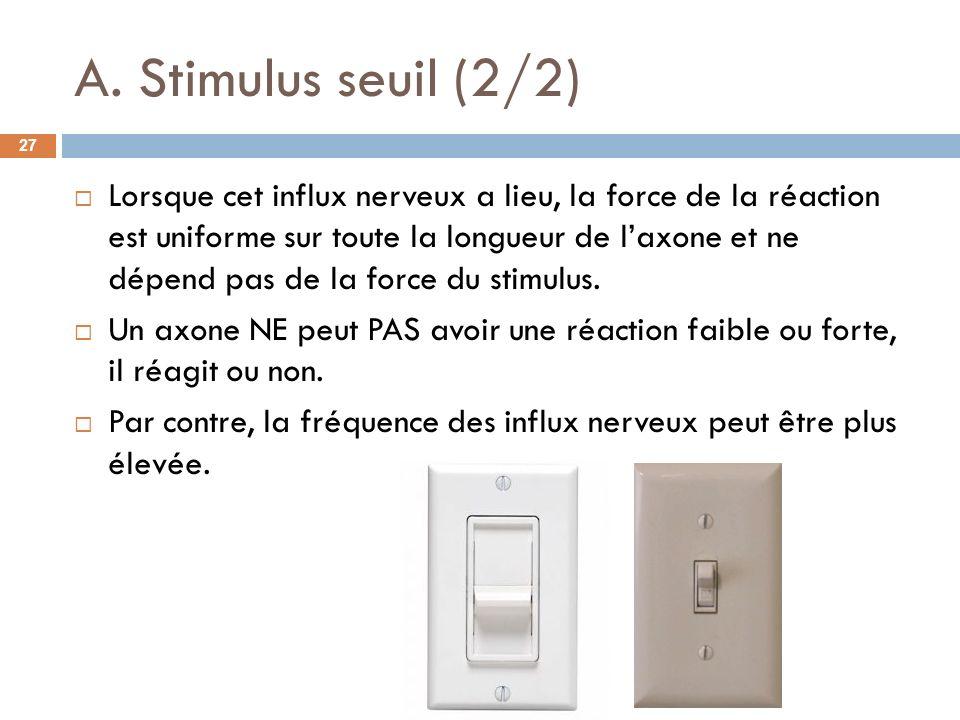 A. Stimulus seuil (2/2) Lorsque cet influx nerveux a lieu, la force de la réaction est uniforme sur toute la longueur de laxone et ne dépend pas de la
