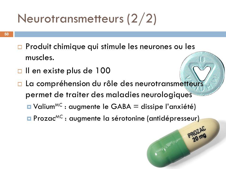 Neurotransmetteurs (2/2) Produit chimique qui stimule les neurones ou les muscles. Il en existe plus de 100 La compréhension du rôle des neurotransmet