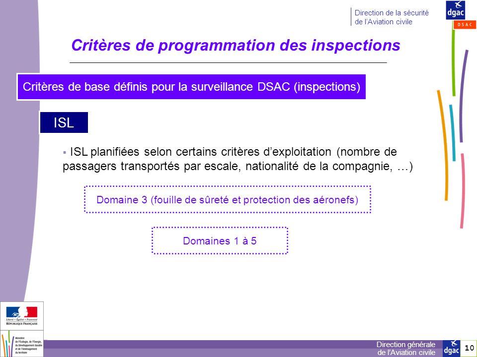 10 Direction générale de lAviation civile Direction de la sécurité de lAviation civile Critères de programmation des inspections Critères de base défi
