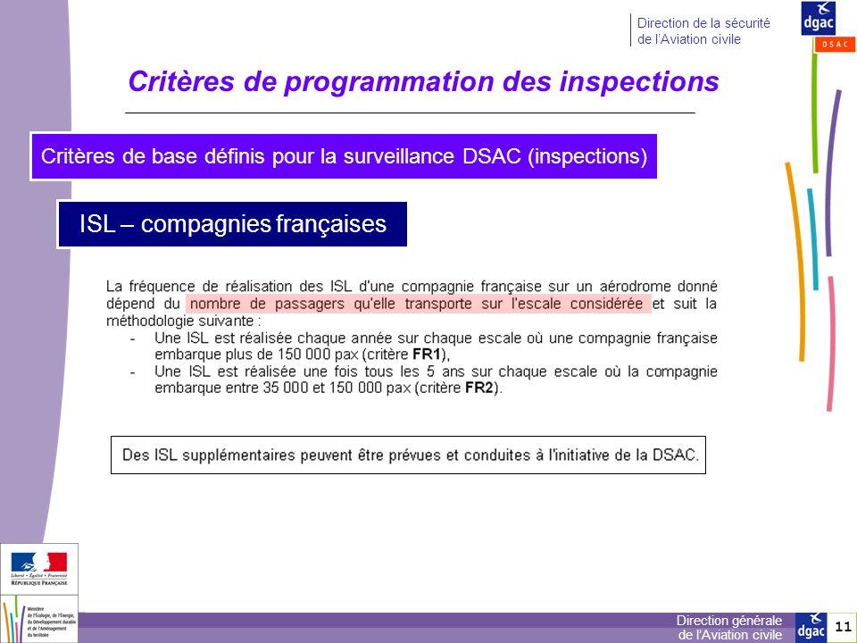 11 Direction générale de lAviation civile Direction de la sécurité de lAviation civile Critères de programmation des inspections Critères de base défi