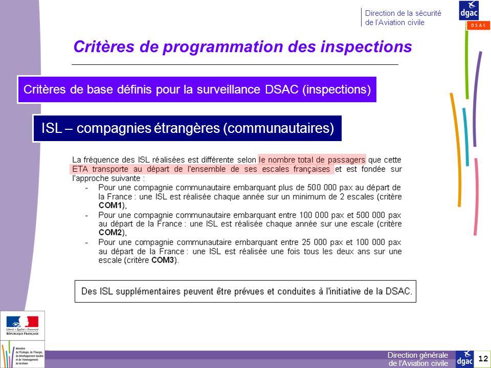 12 Direction générale de lAviation civile Direction de la sécurité de lAviation civile Critères de programmation des inspections Critères de base défi