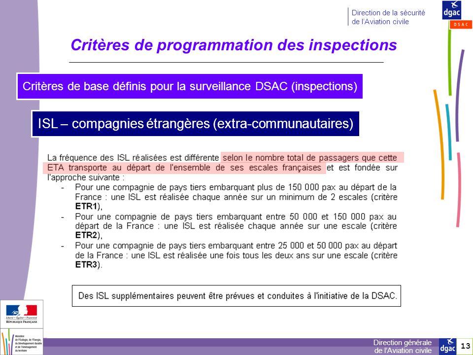 13 Direction générale de lAviation civile Direction de la sécurité de lAviation civile Critères de programmation des inspections Critères de base défi