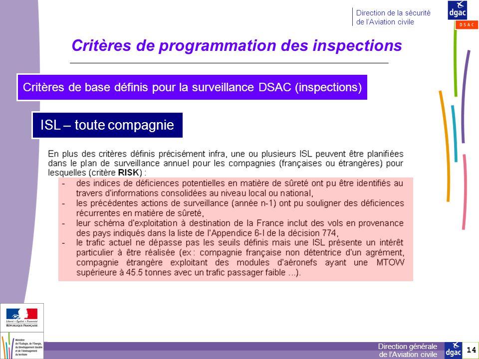 14 Direction générale de lAviation civile Direction de la sécurité de lAviation civile Critères de programmation des inspections Critères de base défi