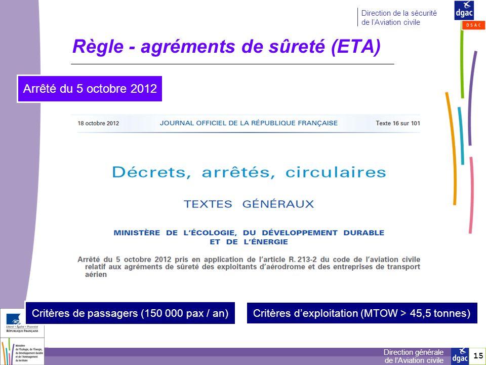 15 Direction générale de lAviation civile Direction de la sécurité de lAviation civile Règle - agréments de sûreté (ETA) Arrêté du 5 octobre 2012 Crit