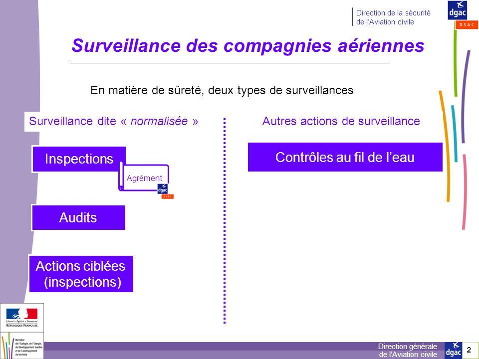 2 2 Direction générale de lAviation civile Direction de la sécurité de lAviation civile Surveillance des compagnies aériennes En matière de sûreté, de