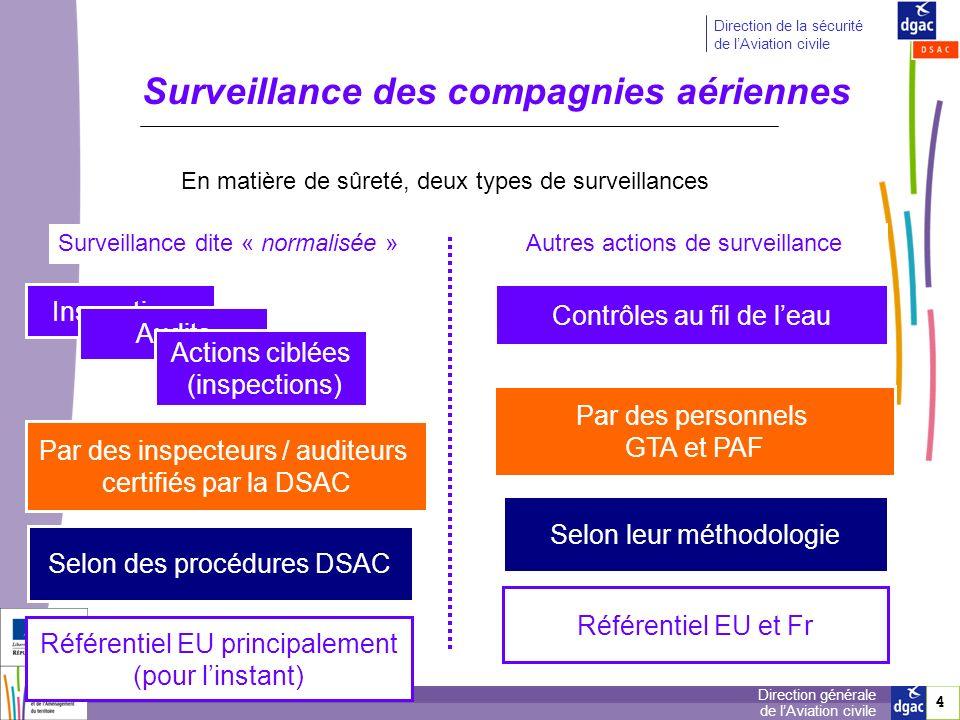 4 4 Direction générale de lAviation civile Direction de la sécurité de lAviation civile Surveillance des compagnies aériennes Surveillance dite « norm