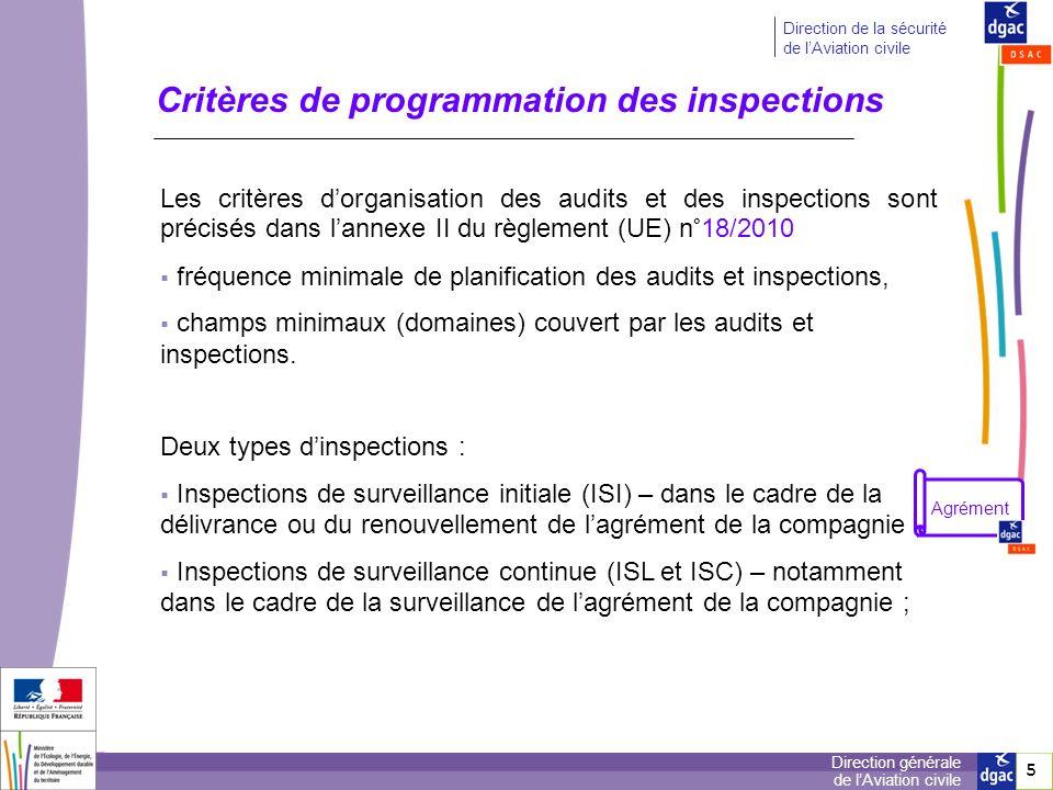 5 5 Direction générale de lAviation civile Direction de la sécurité de lAviation civile Critères de programmation des inspections Les critères dorgani
