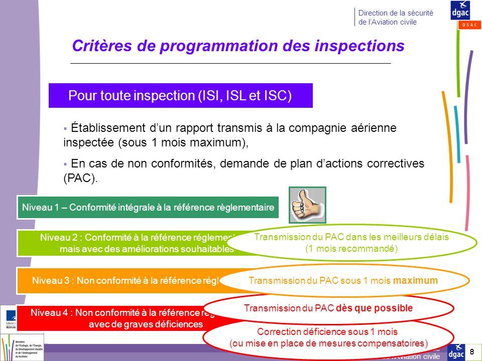 8 8 Direction générale de lAviation civile Direction de la sécurité de lAviation civile Critères de programmation des inspections Pour toute inspectio