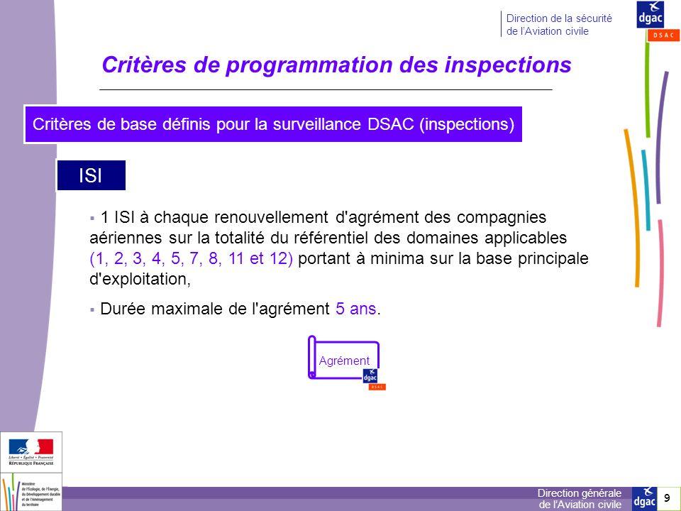 9 9 Direction générale de lAviation civile Direction de la sécurité de lAviation civile Critères de programmation des inspections Critères de base déf