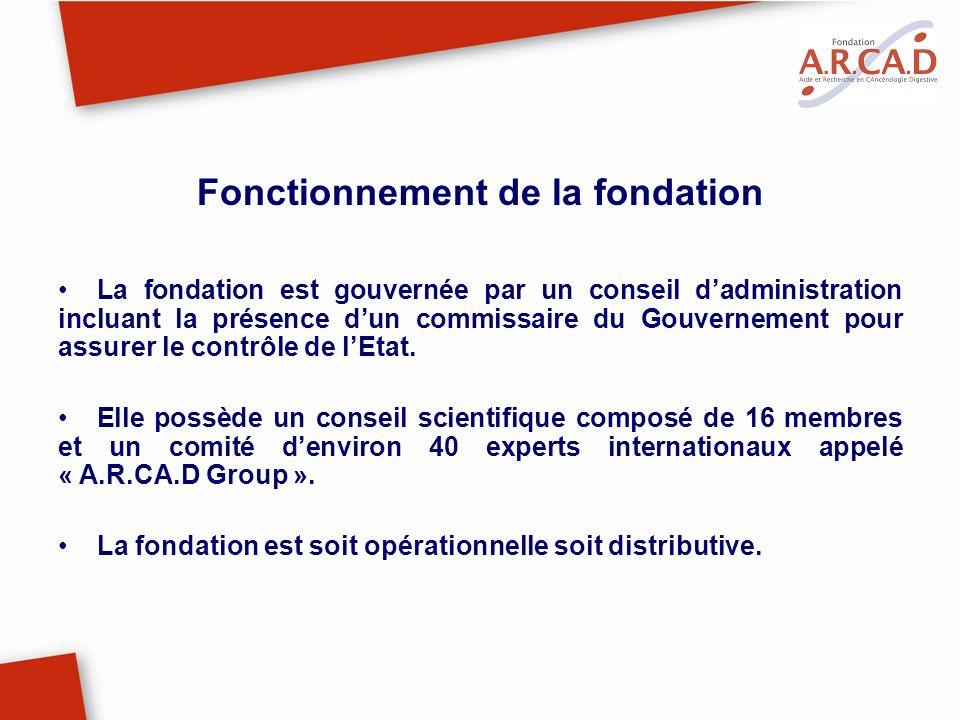 Fonctionnement de la fondation La fondation est gouvernée par un conseil dadministration incluant la présence dun commissaire du Gouvernement pour ass
