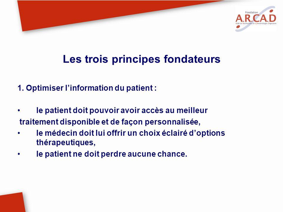 Les trois principes fondateurs 1. Optimiser linformation du patient : le patient doit pouvoir avoir accès au meilleur traitement disponible et de faço